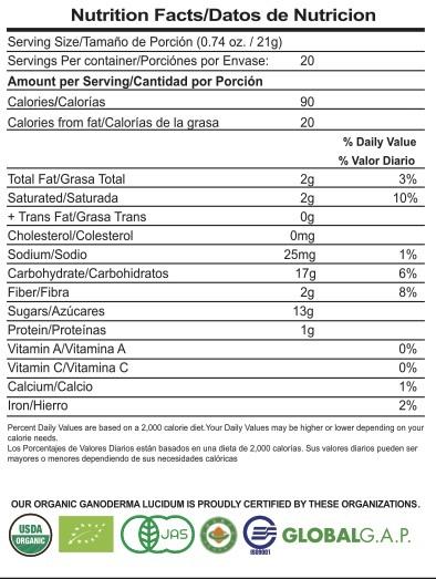 Tongkat Ali nutrition facts